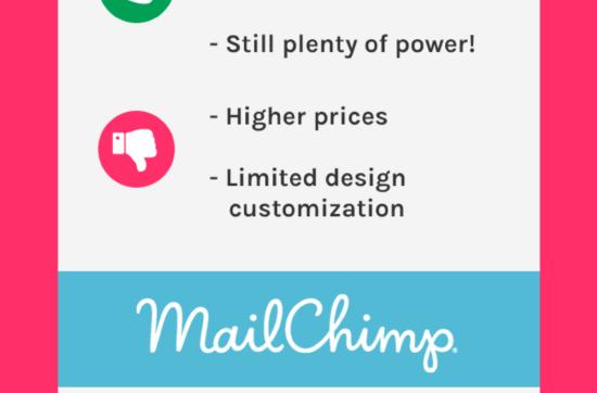 ActiveCampaign vs ConvertKit vs MailChimp vs MailerLite
